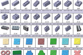 How to choose a suitable block making machine